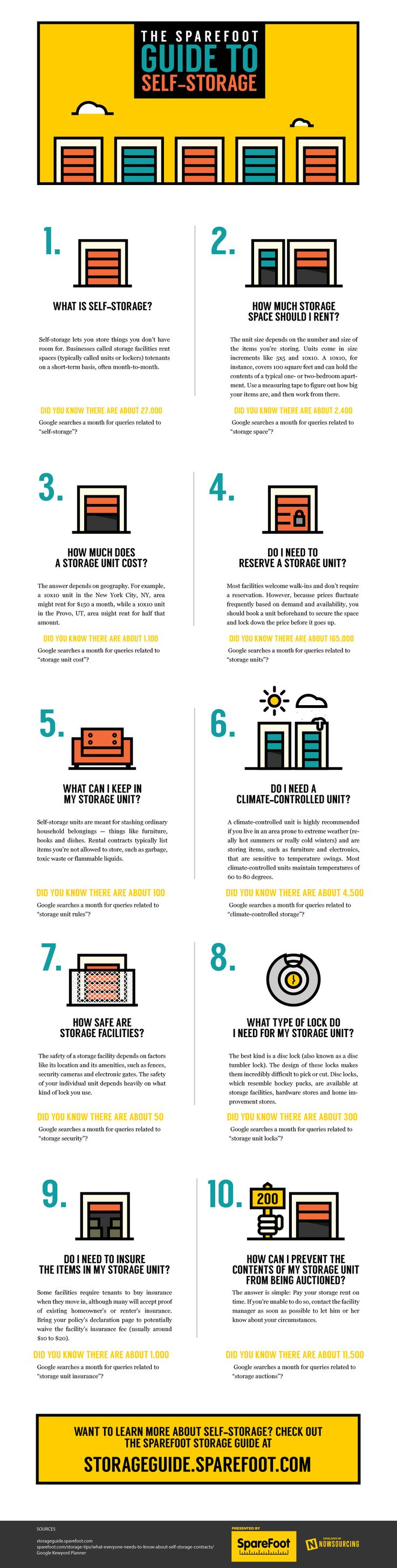 The Sparefoot Guide to Self-Storage #infographic #SelfStorage #Storage