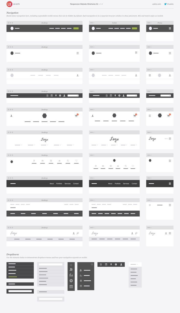 Responsive Website Wireframe Kit – UX Kits