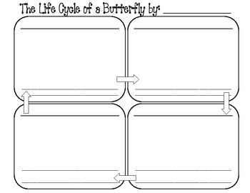 Worksheets Butterfly Life Cycle Worksheet 98 best images about life cycle of a butterfly on pinterest worksheet and craft