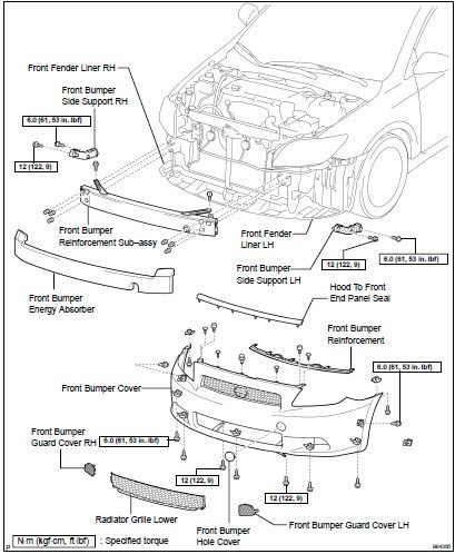 Oldsmobile Aurora Fuse Box Diagram