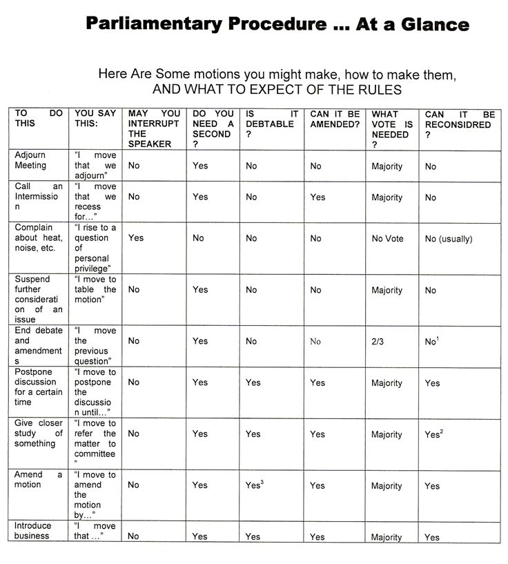 Parliamentary Procedure at a Glance: Great to know to keep chapters/meetings…