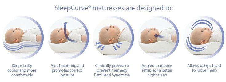 SleepCurve Baby Mattress for a better nights sleep and treatment of Flat Head Syndrome