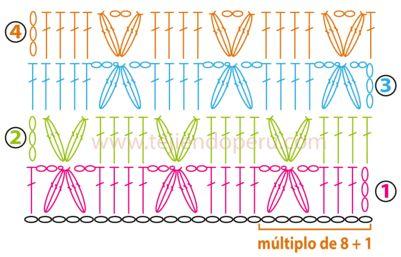 Cómo tejer el punto fantasía a crochet # 40: piñas cruzadas