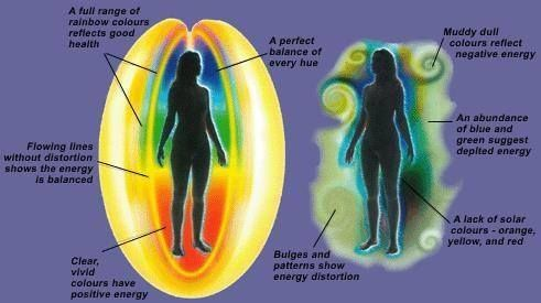 You and your aura.. It is sooooo important to have a clean aura because if you do not, it can become dirty leaving you with bad attachments, holes and blockages that will make you feel tired, depressed and as if something heavy is around you: