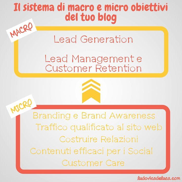 Il blog nella tua strategia di Web Marketing   Il sistema di macro e micro obiettivi del tuo blog --> http://ludovicadeluca.com/2371/blog-strategia-di-web-marketing/  #blog #blogging #webwriting #webmarketing