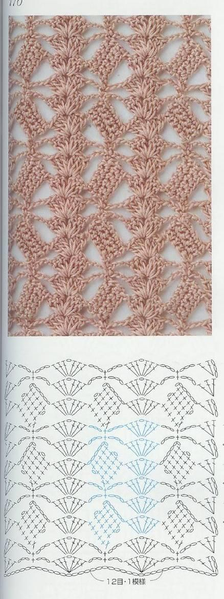 Crochet Stitches Book : ClippedOnIssuu from Crochet patterns book 300
