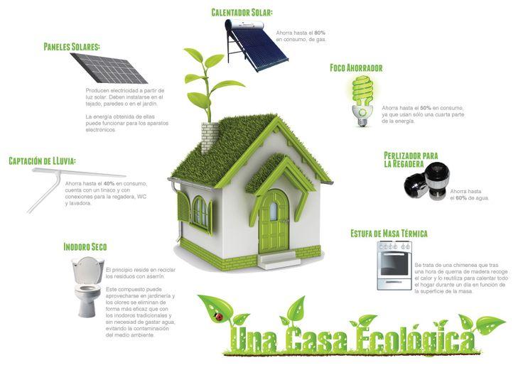 Reciclaje y ahorro en una casa ecológica.