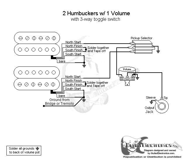 Hss Stratocaster Simple Wiring 5 Way Swith 1 Volume 1 Tone Guitar Diy Guitar Pickups Electric Guitar