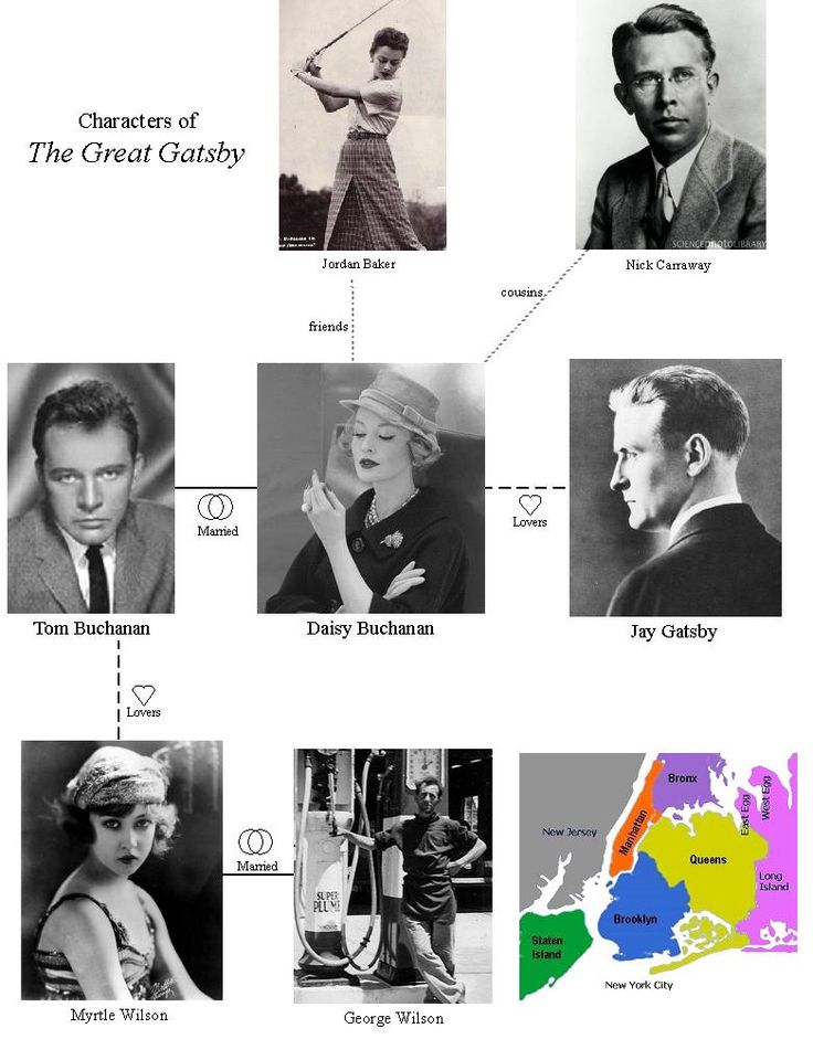 nicks character the great gatsby Quizzes book novel the great gatsby the great gatsby ch 3-4 the great gatsby ch the purpose of being a supporting character and adding a.