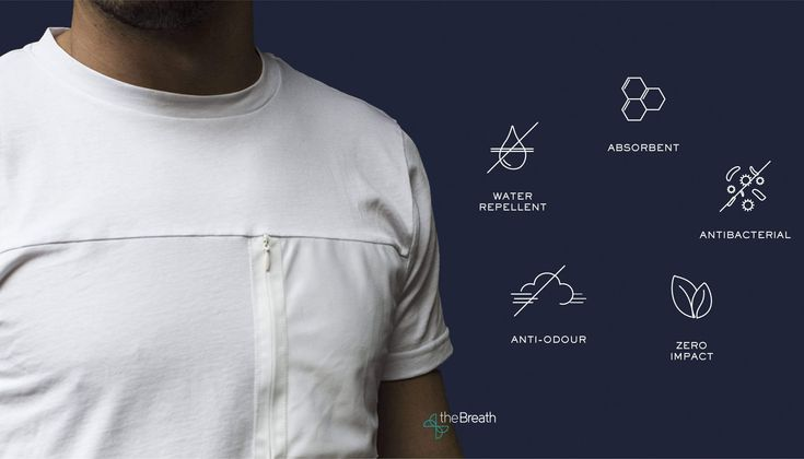 """Kloters """"the Breath®"""" patented material captures that captures unpleasant odours and pollutants that include NOx, Sox, and bacteria. Composed of two external printable layers, """"theBreath®"""" cloth is a water-resistant anti-bacterial fabric that encloses an intermediate core."""