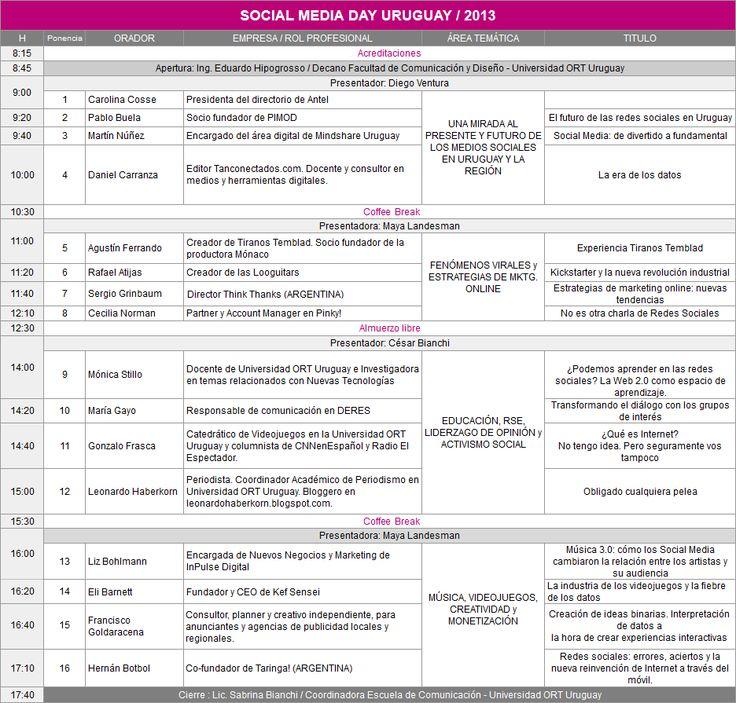 Social Media Day Uy #SMDUy  24 de Julio de 2013 Sergio Grinbaum: Estrategias de Marketing Online