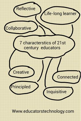 essay 21st century teachers 21st century skills in education essay mean that nobody can students are learning differently than before teachers are teaching differently.