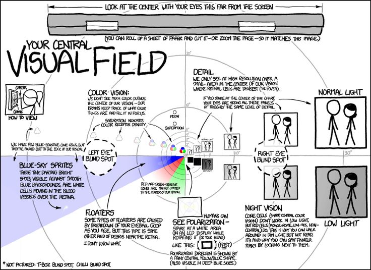 2b9d384c57272fcaacbd9e098ceb9dc7 ap psychology school psychology 112 best xkcd images on pinterest funny comics, funny things and xkcd wiring diagram at fashall.co