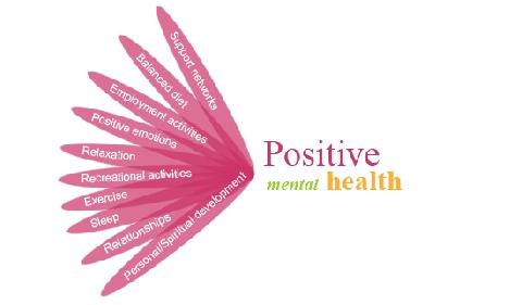 Components of positive mental health. #health #mental