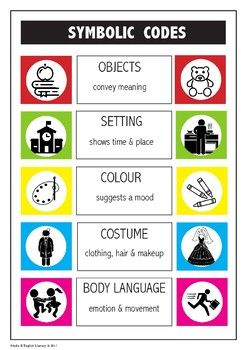 SYMBOLIC CODES POSTER - for primary and junior high school