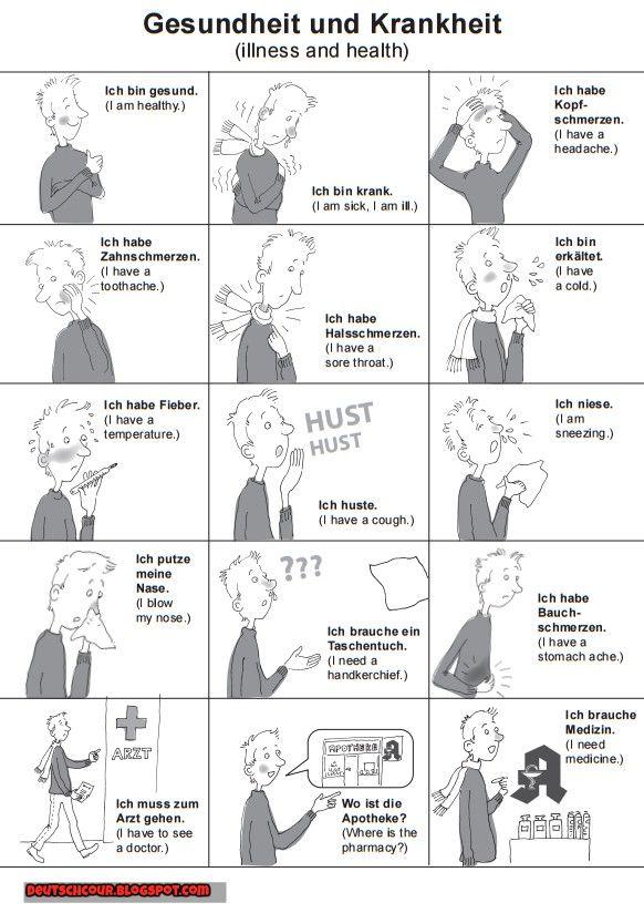 Deutsch lernen: Gesundheit und Krankheit (illness and health )