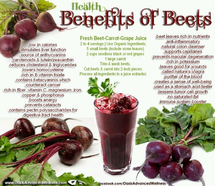 Beet consumption will help to support the liver, bile ducts and gallbladder