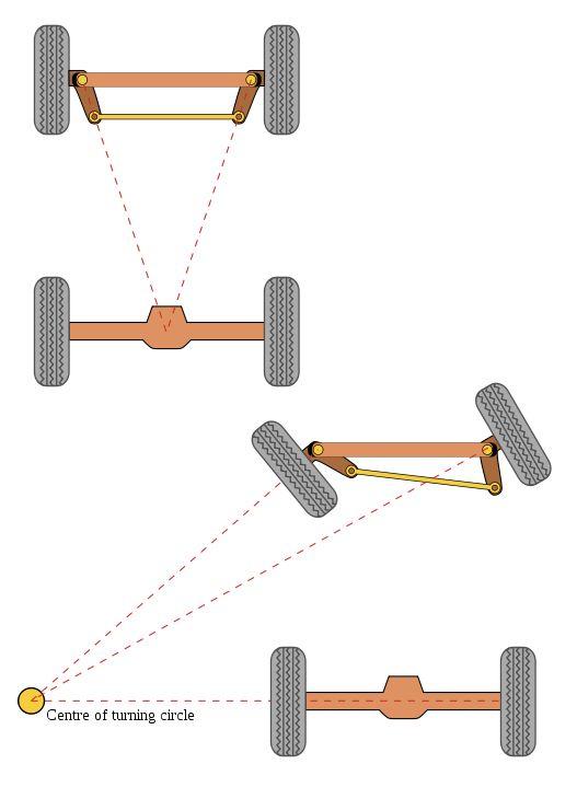 diy go kart steering - Google Search