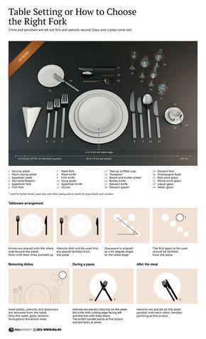 Cómo poner la mesa (y usar los cubiertos) #infografia #infographic