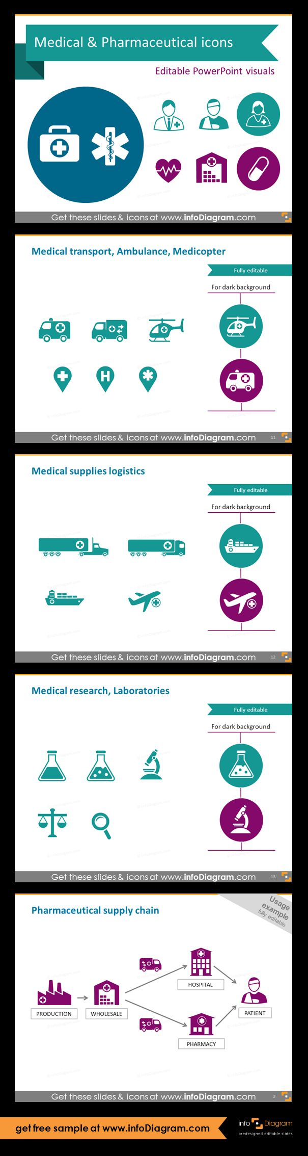 Medical and Pharmaceutical pictograms: medical transport, medical supplies logistics, research and labs. Do-it-yourself pharmaceutical infographics: supply chain from production till patient.