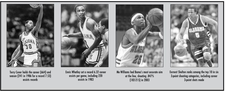 Alabama Men's Basketball Category Leaders - Men's Basketball Media Guide by Alabama Crimson Tide #AlabamaMensBasketballMediaGuide #BuckleUp #Alabama #RollTide #Bama #BuiltByBama #RTR #CrimsonTide #RammerJammer