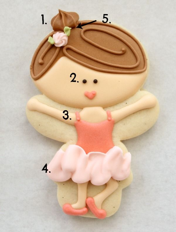 How to Make ballerina cookies with a snowman cookie cutter
