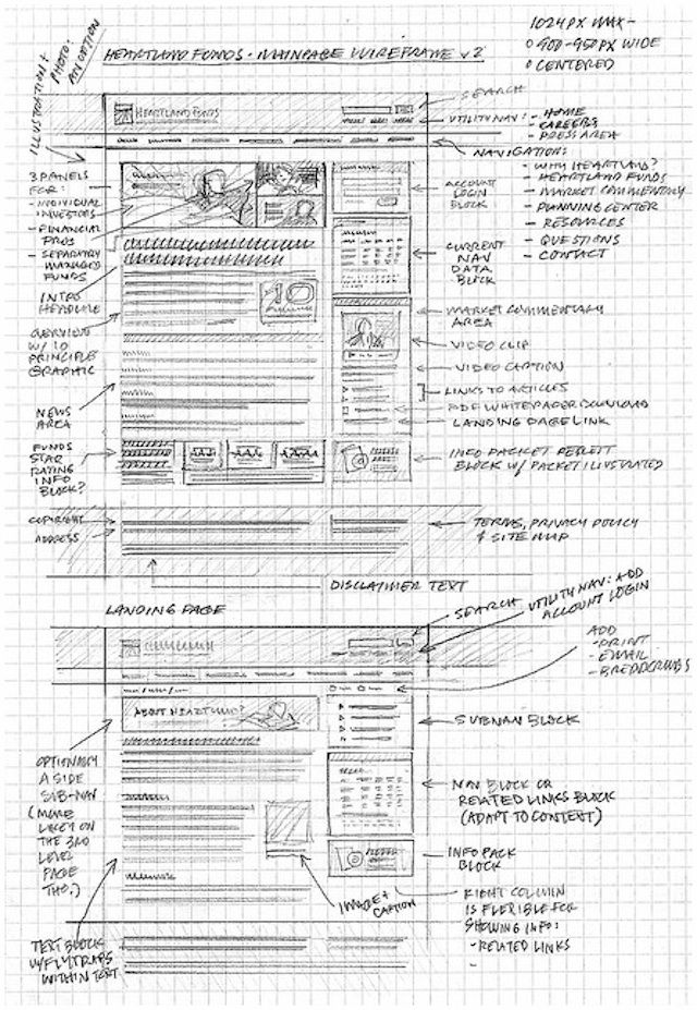 A complex and detailed sketch that uses illustrations nicely Hand-drawn Wireframe Sketches
