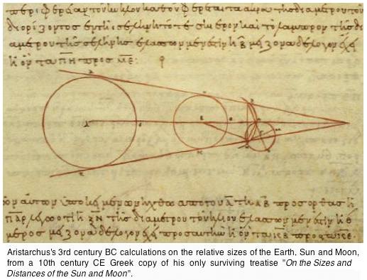 Aristarchus of Samos' Heliocentric model of the universe, 1,700 years before Copernicus...how easily people forget that we are not the center of the universe :P