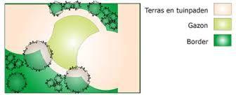 Afbeeldingsresultaat voor tuinontwerp ronde vormen