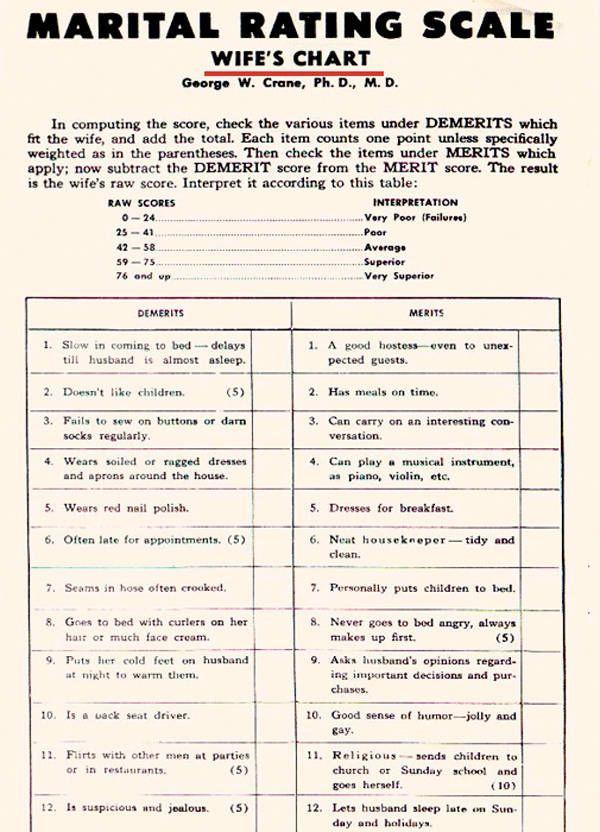 Funny. Don't wear red nail polish- Demerit: Nail Polish, Data Charts, Wife, Funny, Red Nails, Marit Rate, Nails Polish, 1930, Rate Scales