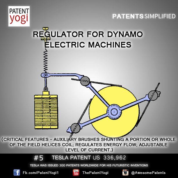 PatentYogi_Nikola Tesla Patent_Regulator for dynamo electric machines