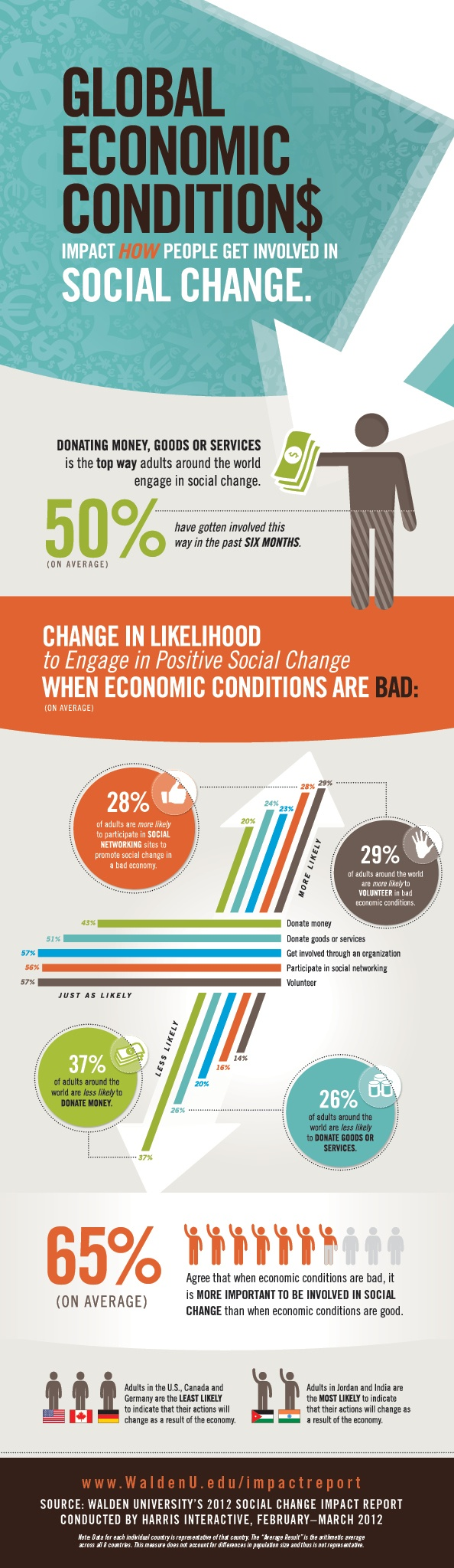 The 2012 Social Change Impact Report is