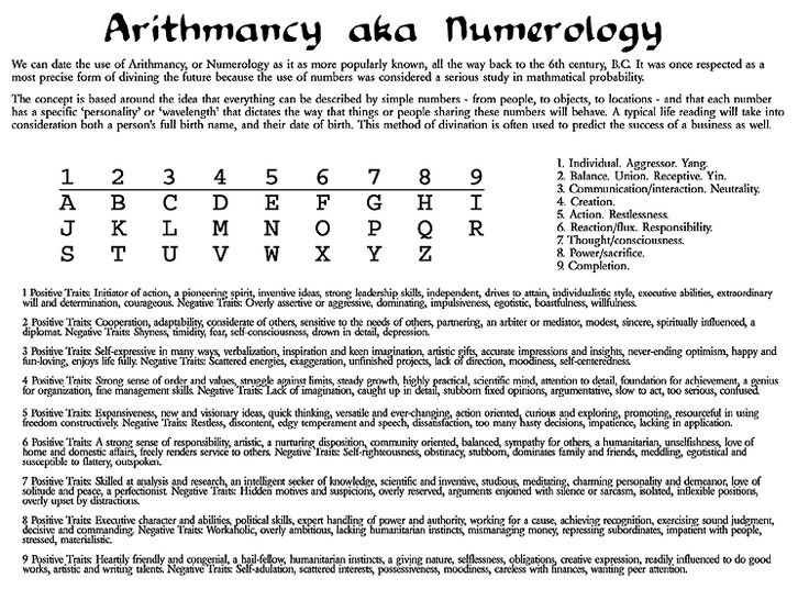 Detailed study of numerology