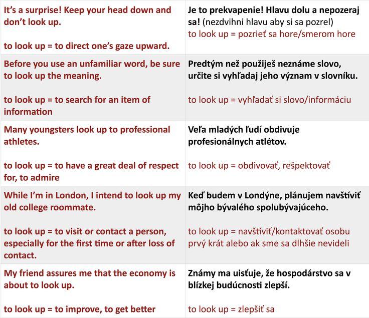 """Ako sa anglicky povie """"vyhľadať v slovníku""""? Lekcia v PDF na tlač tu: http://media.wix.com/ugd/b3a0d4_553758c40bea49f39f2d7c7b967c4036.pdf"""