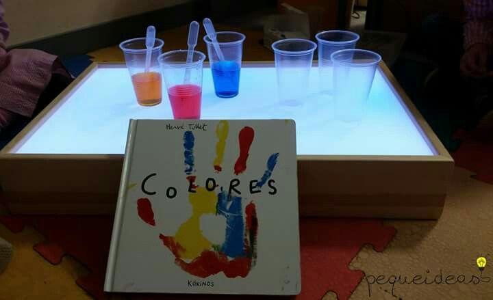 """En el cole estamos trabajando los sentidos, y hablando de la vista hemos dicho que los colores los podemos ver. Momento propicio para jugar con el cuento """"Colores"""", de Hervè Tullet. Lo hemos contado (y jugado), después hemos hecho mezclas de colores en la caja de luz, y por último hemos reproducido las páginas del cuento. Cada peque ha elegido cómo hacer la mezcla: con las manos, con pincel... Y con el resultado hemos preparado un mural que decora nuestro rincón del material de plástica. En…"""