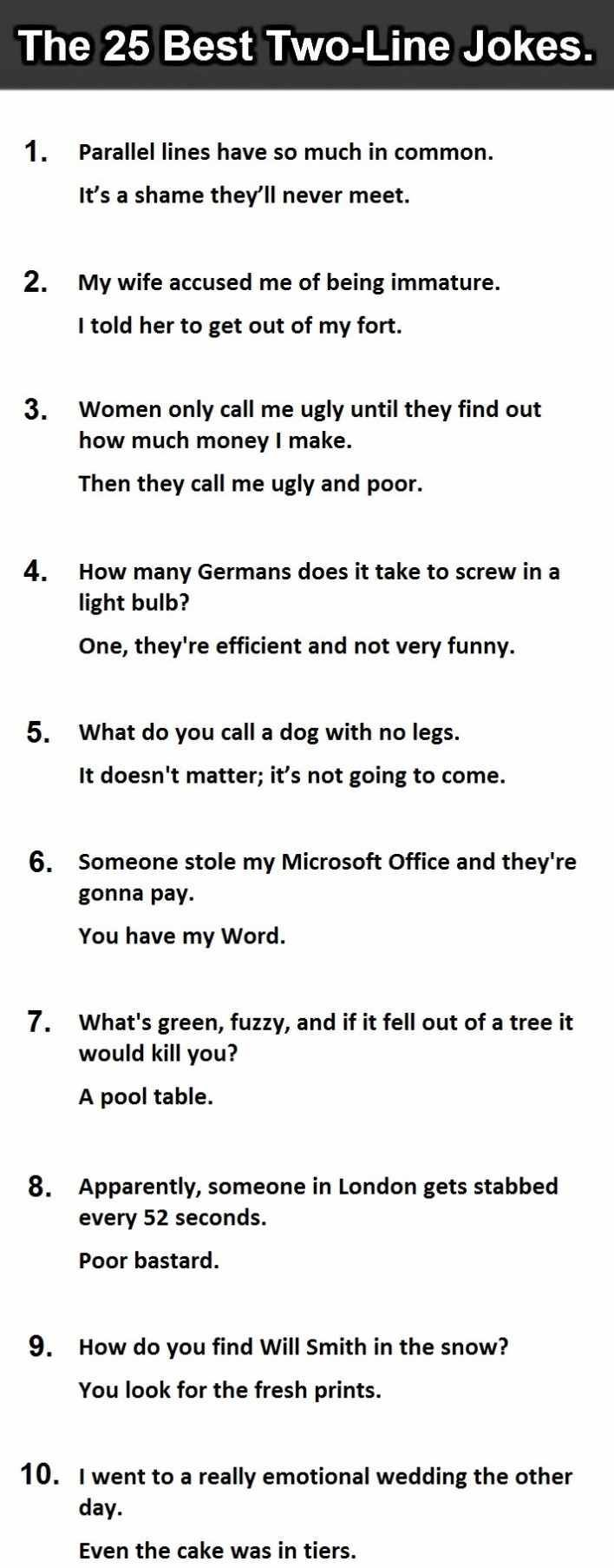These are the kinds of jokes you learn as a kid when you're just learning to tell jokes. However some are actually pretty clever.