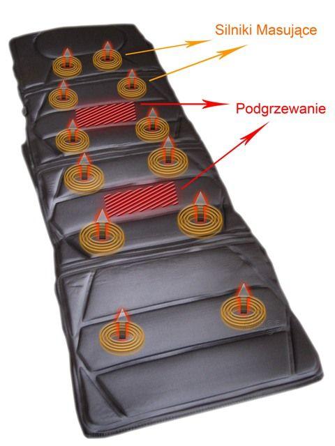 Materac masujący z 12 silnikami i 2 strefami podgrzewania.. http://www.allego.sklepna5.pl/towar/18/masujacy-materac-zdrowotny-z-funkcja-podgrzewania.html