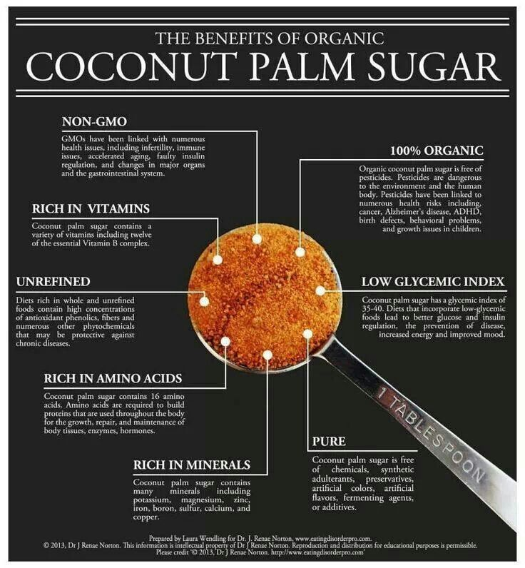 coconut sugar benefits | Coconut sugar is produced from the sap of cut flower buds of the coconut palm. http://en.m.wikipedia.org/wiki/Coconut_sugar