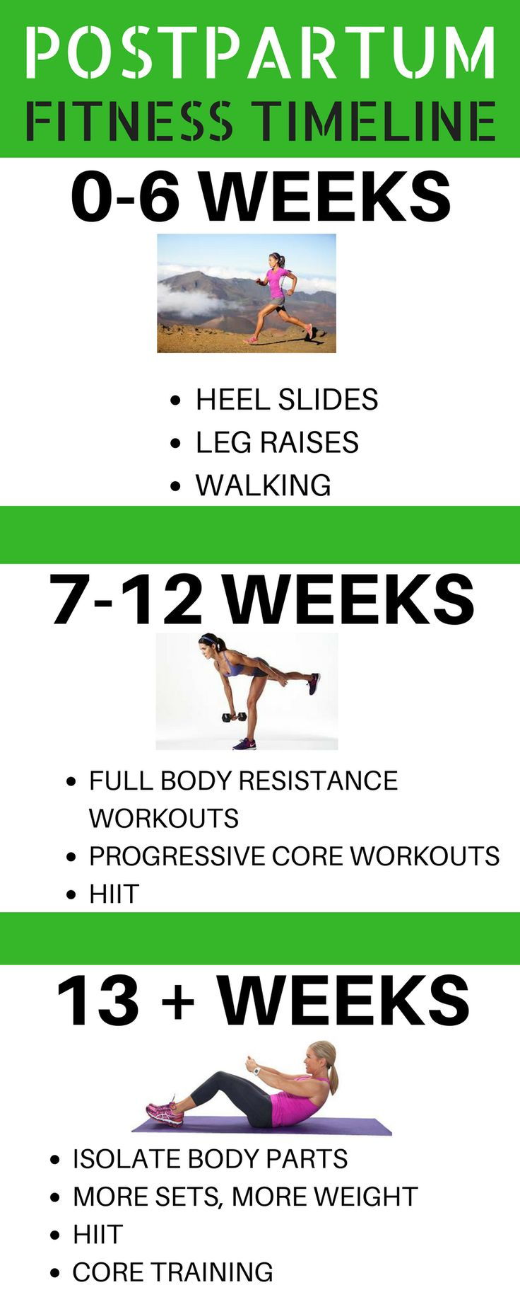 Postpartum Exercise Guidelines to lose the baby weight as fast and safe as possible.  Workout examples are given, this is so good.