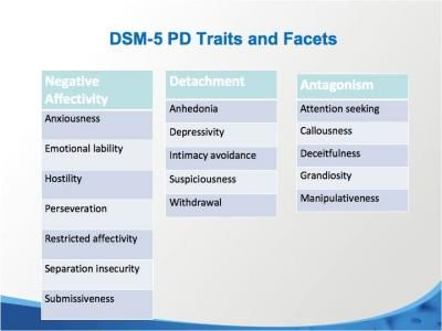 Best Dsm Images On   Counselling Psicologia And