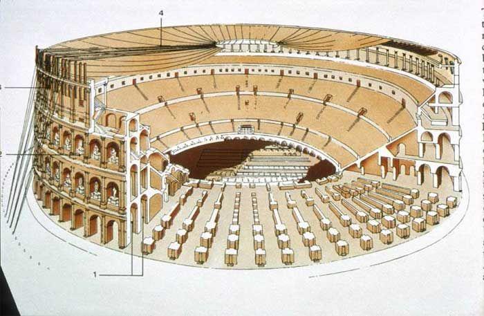 Colosseum Roma Antica Impero Romano Impero