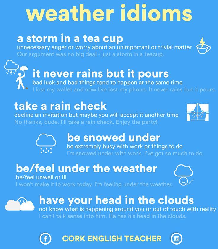 WEATHER idioms #learnenglish https://plus.google.com/+AntriPartominjkosa/posts/6gQkJDYGwGg