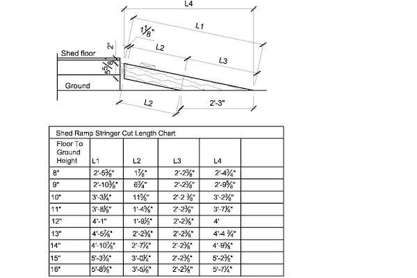 Shed Ramp Stringer Cut Chart Sheds Pinterest Shed