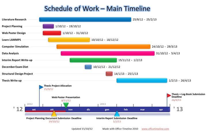 10 best Gantt Chart Gallery images on Pinterest Gantt chart - excel spreadsheet gantt chart template