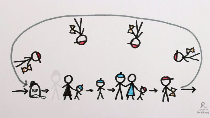 How quantum superposition could unravel the 'grandfather paradox'