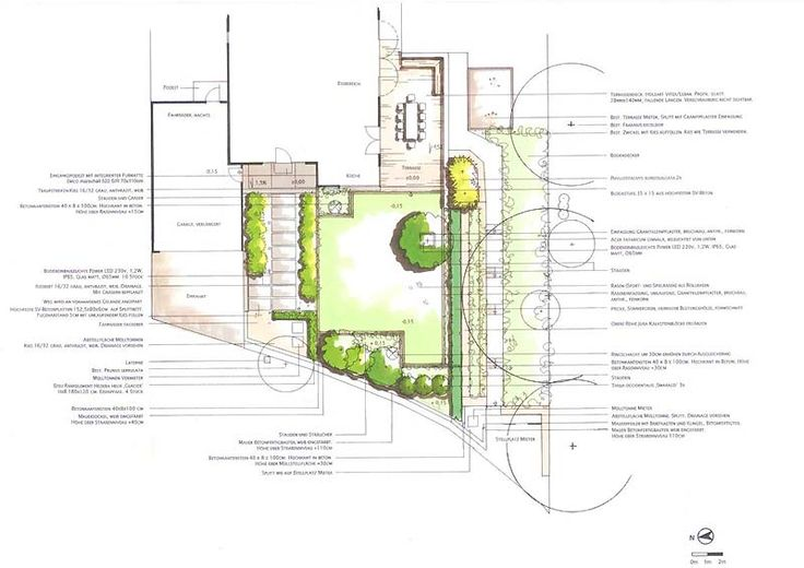 91 best images about drawings and garden plans on pinterest gardens croquis and munich germany - Gartenplanung munchen ...