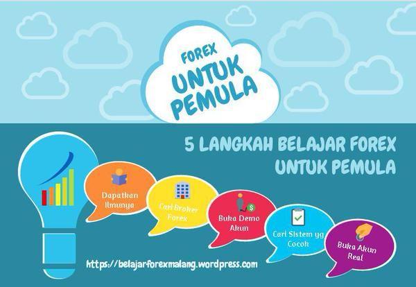 Tumblr Belajar Forex Malang | http://belajarforexmalang.tumblr.com