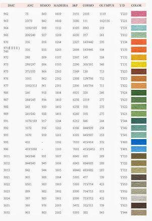 Photo: 10-DMC-Anchor-Semco-Madeira-J&P-Cosmo-Olympus-Y.D-Color