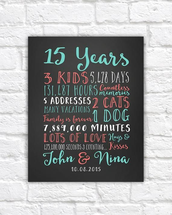 Wedding Anniversary Gifts Paper Canvas 15 Year Anniversary Etsy Mens Anniversary Gifts 10 Year Anniversary Gift 15 Year Wedding Anniversary