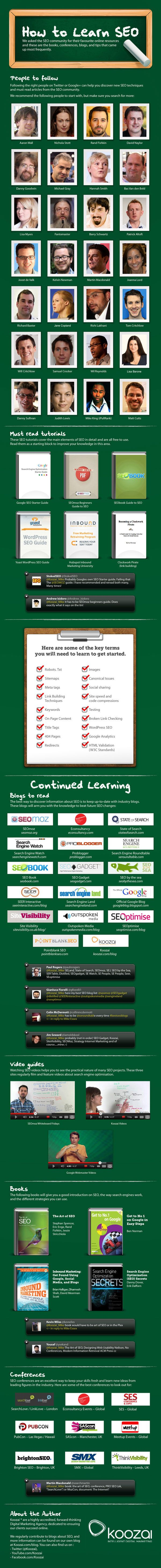 How to learn SEO (interactive) infographic